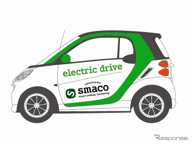 Smart one way CarSharing 'smaco'