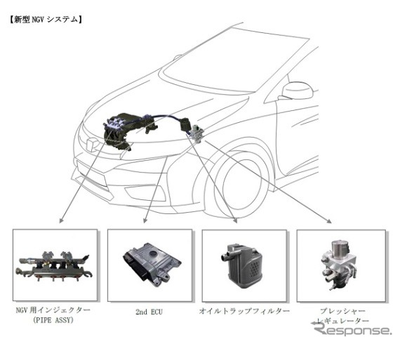Keihin develops new NGV system