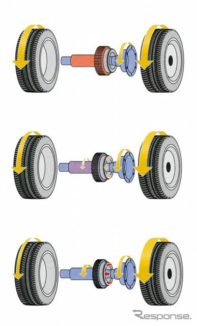 فولكس فاجن جولف GTI الأداء