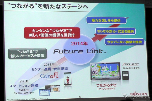"""""""Break away from the only vehicle manufacturer"""". Why promote services Fujitsu ten leading futures link"""