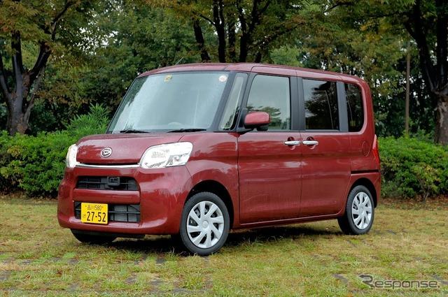 Daihatsu Tanto (reference image)