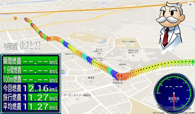 Measurement of fuel consumption app gas mileage Dr