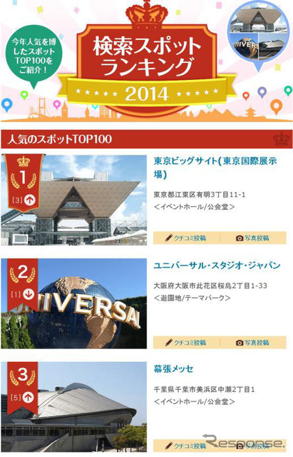 2014 search site rankings