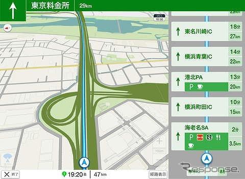 Yahoo! navigation system (iPad)