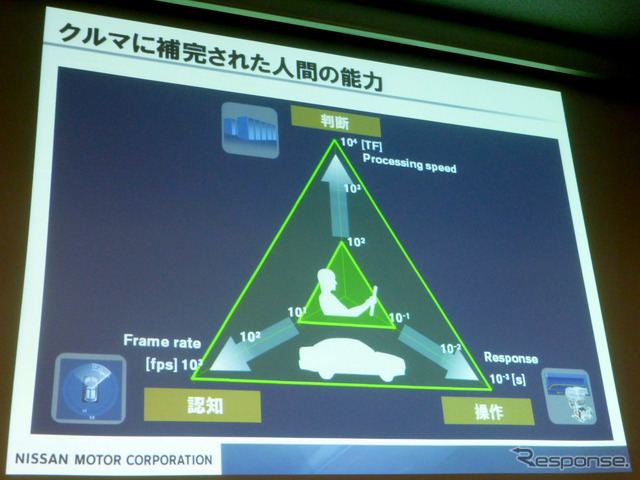 "1/14 オートモーティブワールド by 2015 in a college seminar. Title's future of ""think about cars and transportation society"