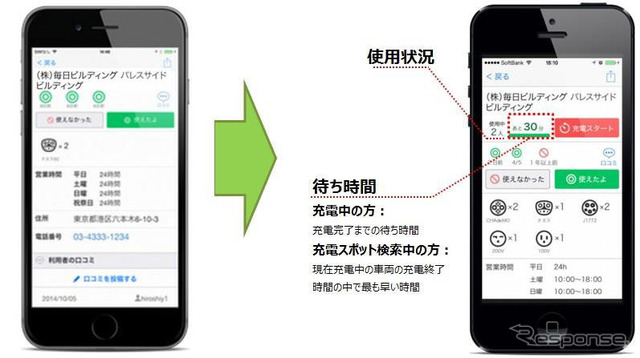 Charging spot search app EVsmart