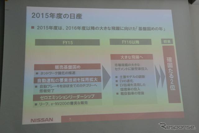 Nissan automobile KATAGIRI Takao Vice President Conference