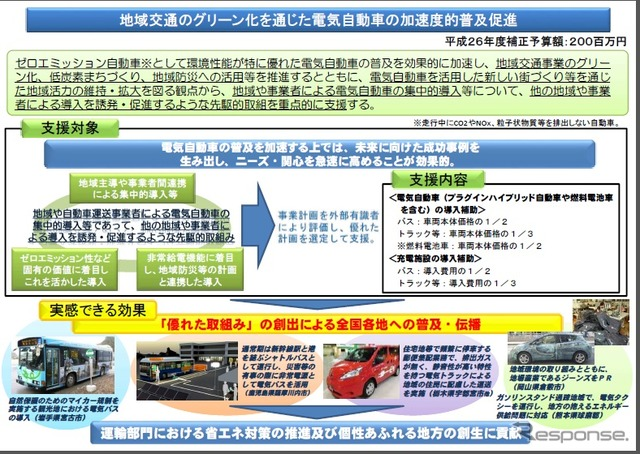 Overview of green area transportation by electric motor