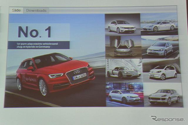 VW ปีแถลง webcasting