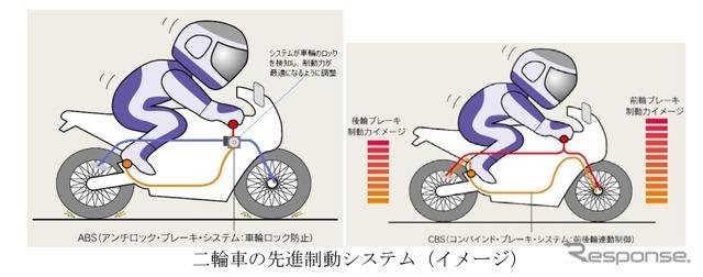 คำอธิบายของระบบเบรกขั้นสูงสำหรับรถจักรยานยนต์ (ปรับปรุงดิน โครงสร้างพื้นฐาน และ กระทรวงค�