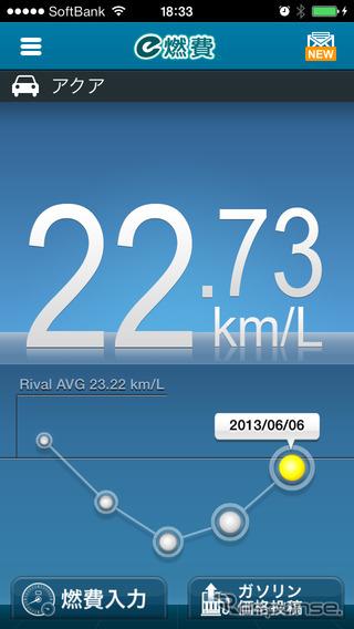 e fuel efficiency app Ver.2.2