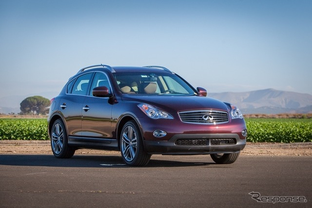 Current Infiniti QX50