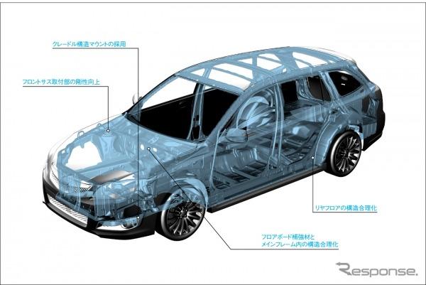 Subaru's next-generation platform
