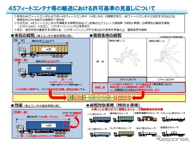 Establish relations Ordinance to accommodate large-sized vehicles