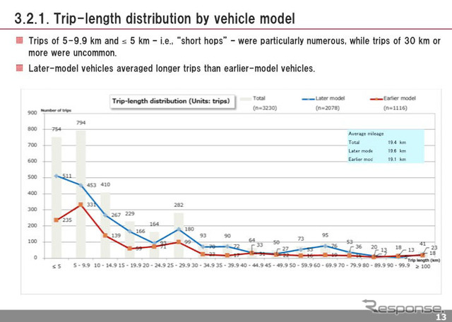 e electric costs report 2014-2015 English version
