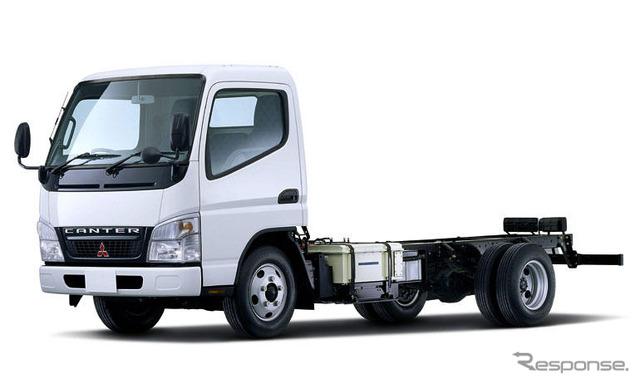 "Mitsubishi Fuso ' Canter ECO HYBRID """