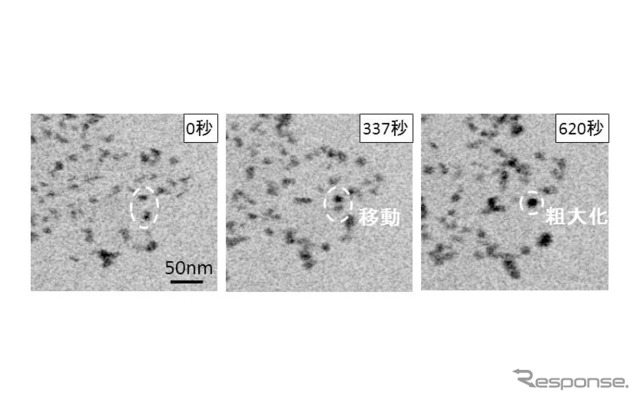 Observation results of Platinum nanoparticles