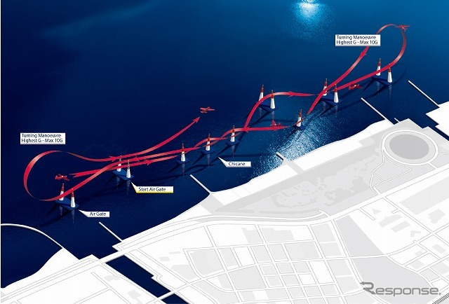 Red Bull Air Race Chiba conference course diagram 2 km-long linear layout