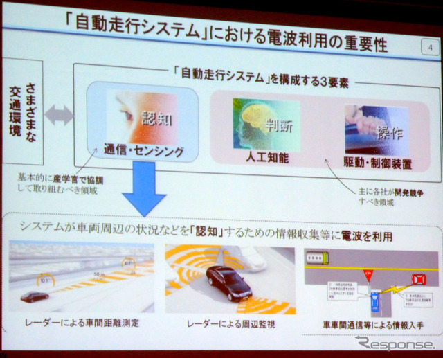Upcoming] 15 jsae automotive engineering Exposition [automatic driving times, radio spectrum use?