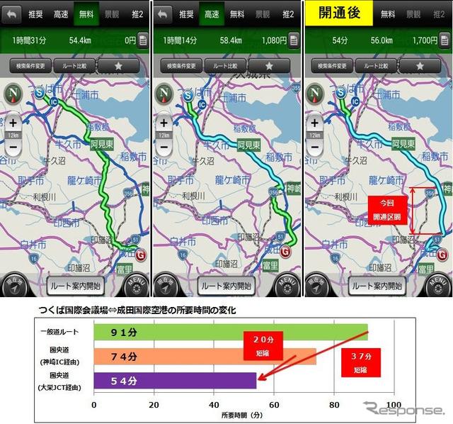 Route search results of Tsukuba International Congress Center → Narita Airport Terminal 2