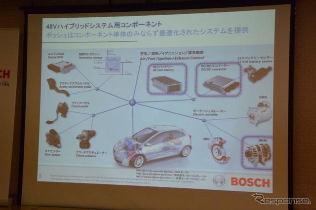 Bosch 48 V hybrid system