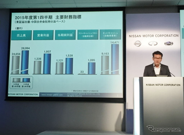 Nissan auto Earnings Conference