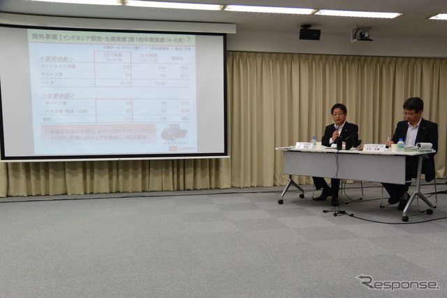 Daihatsu Industrial Earnings Conference