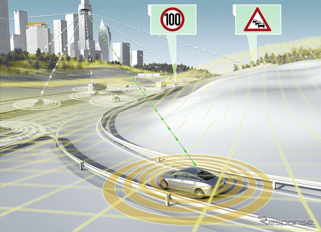 Continental advanced driving assistance systems (image)