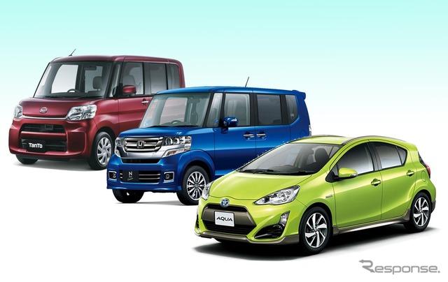 New car sales top 3, Aqua, N-BOX, tanto