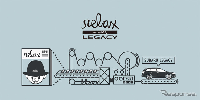 """Legacy and """"relax"""" collaboration project"""