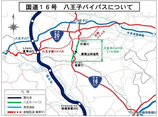 Hachioji bypass around the figure would be free