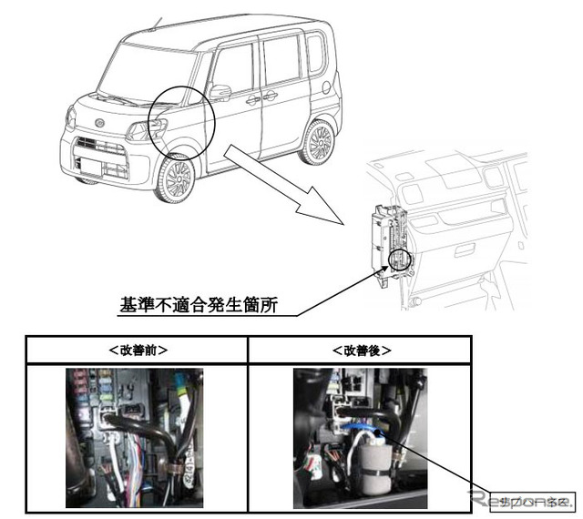 [Recall] may no longer work, such as the Daihatsu tanto defroster