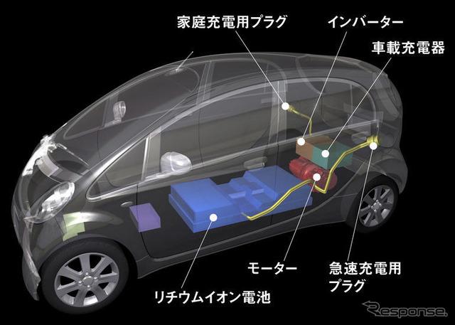 โดยอาศัย 1 บนเป็นตัวขับเคลื่อนมอเตอร์ไฟฟ้า Mitsubishi