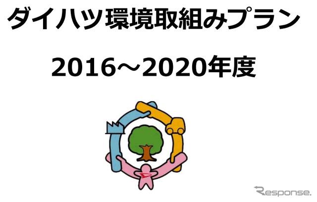 Daihatsu environmental initiatives plan 6