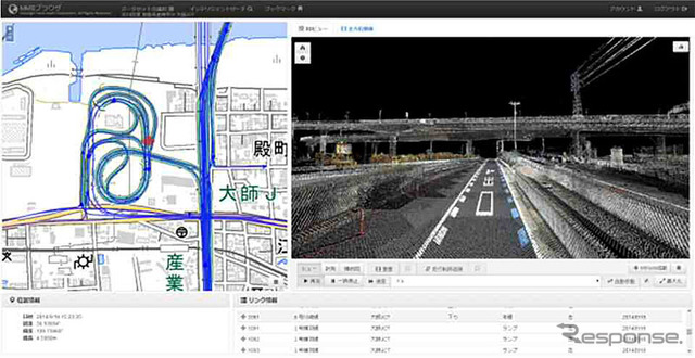 Management of 3D point cloud data using GIS, images, various types of registers, etc.