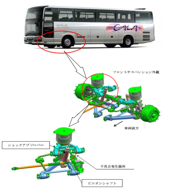 いすゞ いすゞ フォワード エンジン不調 : response.jp