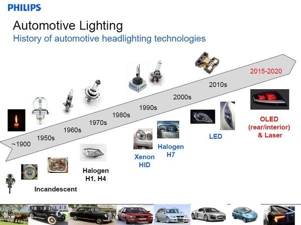 ヘッドライト光源は向こう5年で大変革を遂げる 本命はレーザー レスポンス(response Jp)