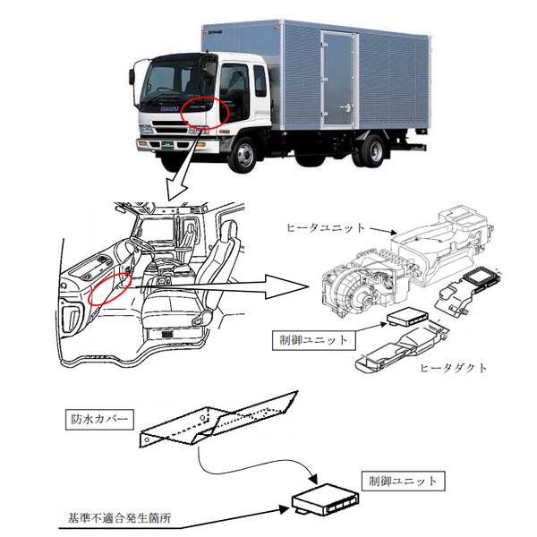 いすゞ いすゞ フォワード エンジンチェックランプ : response.jp