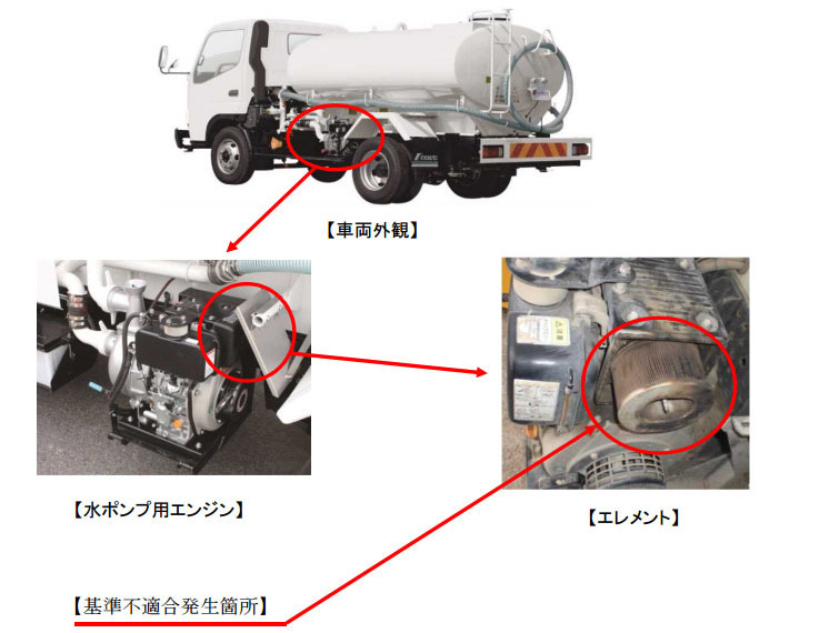 BMW bmw 1シリーズ クーペ 故障 : response.jp