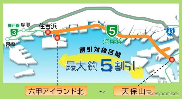 阪神高速の環境ロードプライシングが拡充 1枚目の写真・画像