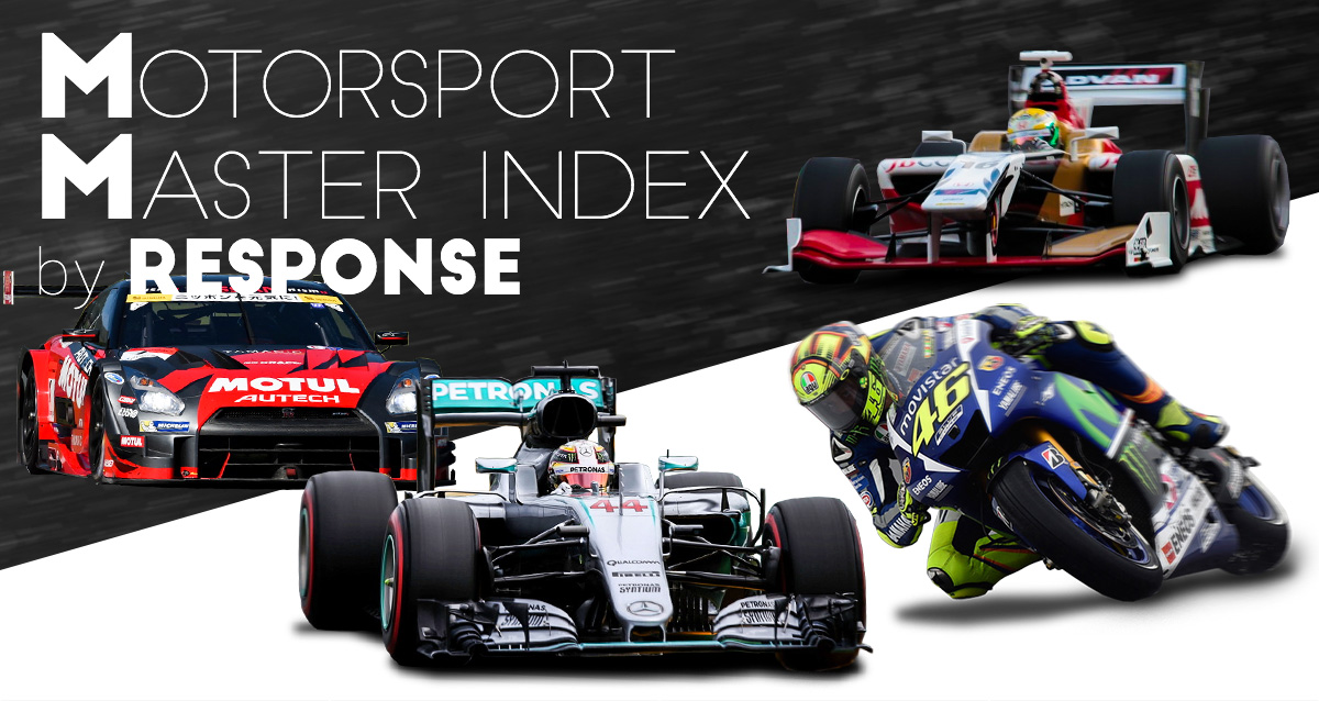 MOTORSPORT MASTER INDEX by Response