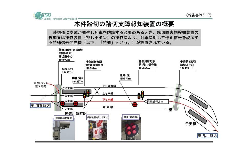 2019年の京急踏切事故、事故調報告…ブレーキ操作を運転士の裁量として ...
