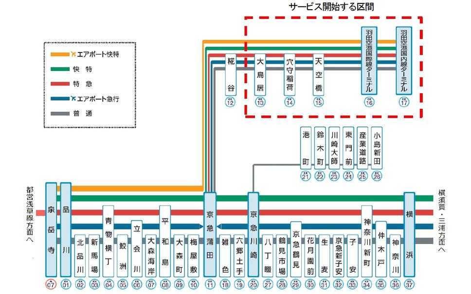 京 急 本線 路線 図