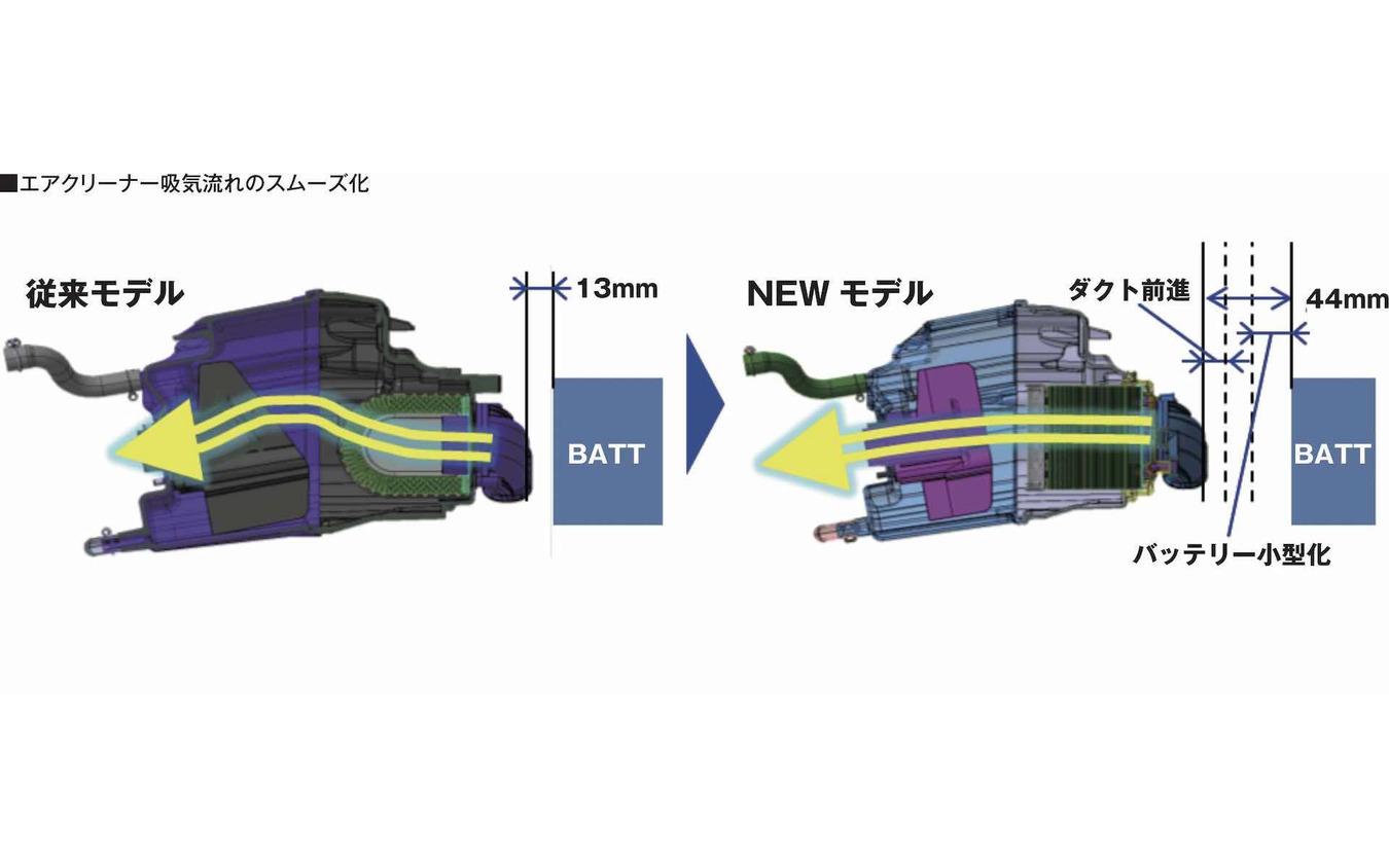 ホンダ CBR400R 新型