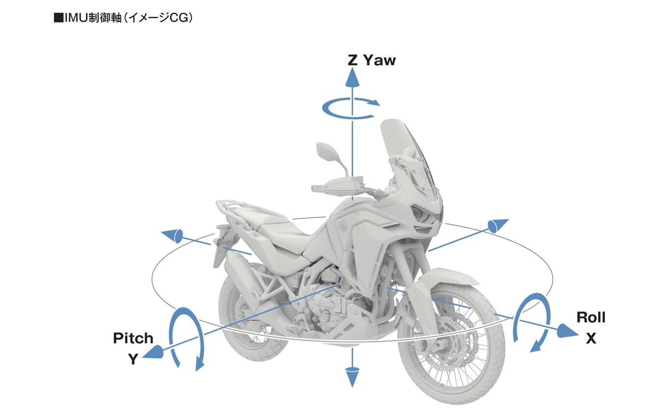 ホンダ CRF1100L アフリカツイン(東京モーターショー2019)