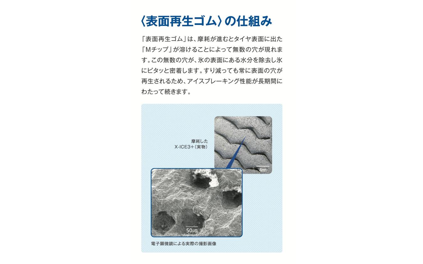 表面再生ゴムの仕組み