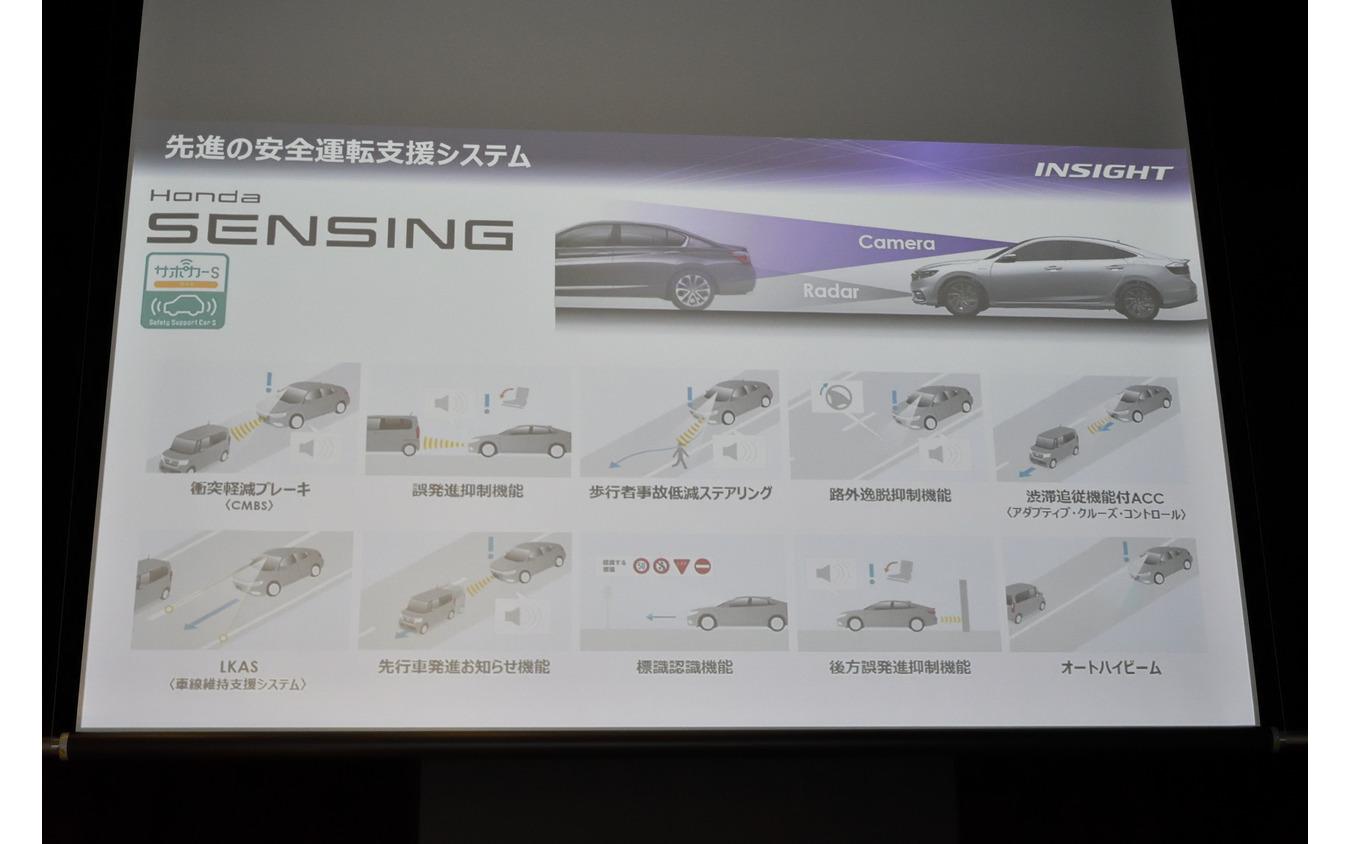 ホンダ インサイト の安全装備(Honda SENSING)
