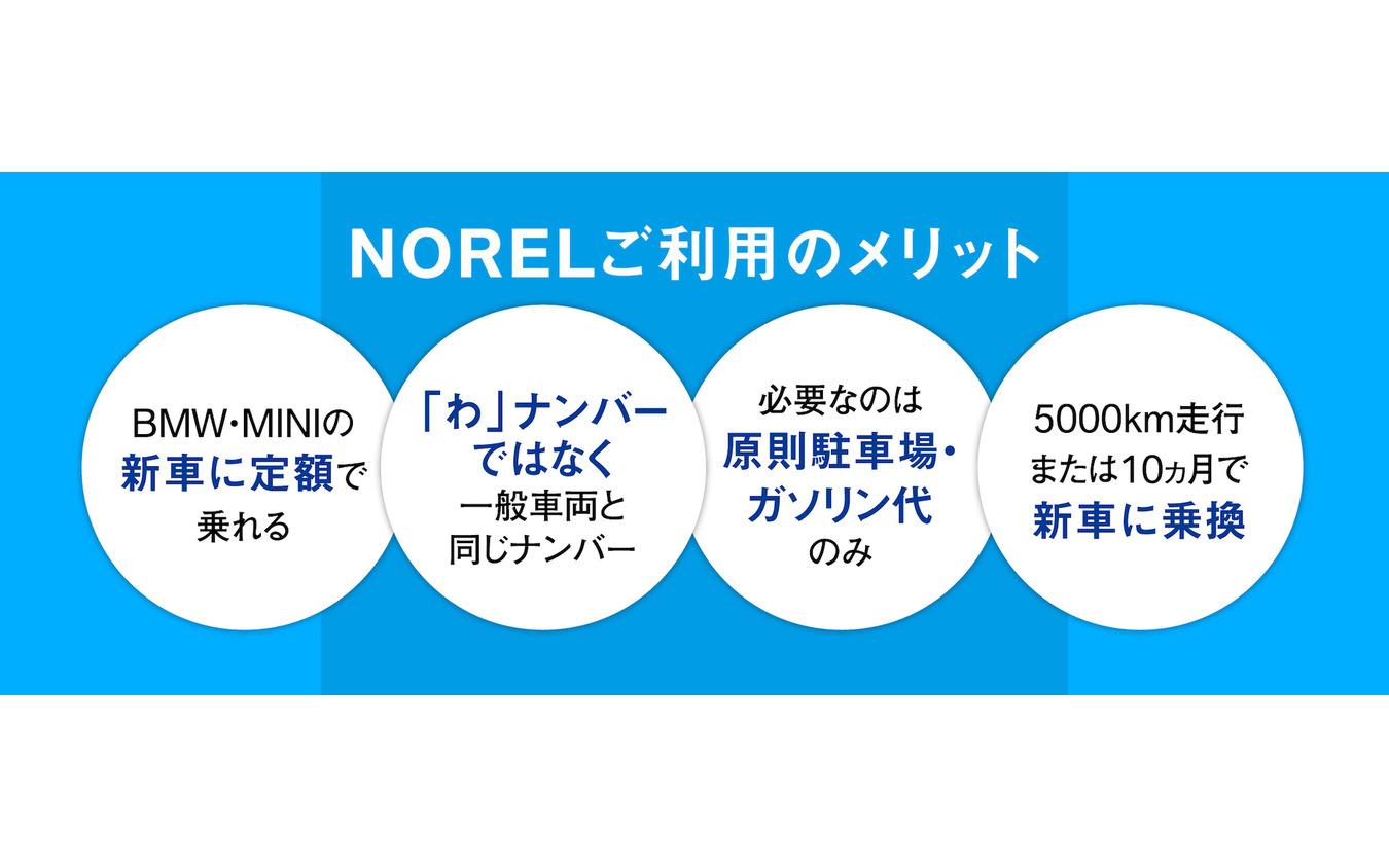 NORELのサービス