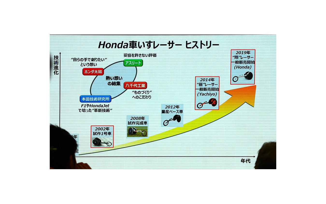 Hondaグループ車いす陸上競技支援発表(Hondaウエルカムプラザ青山/2月28日)