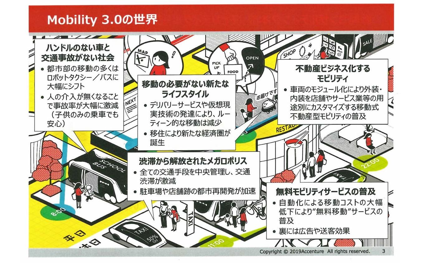アクセンチュアが示す『Mobility 3.0』で描く5つのイメージ